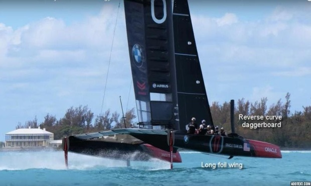 Capture vidéo d'Oracle Team USA